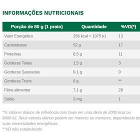 Resultado de imagem para tabela nutricional mosmann grao de bico