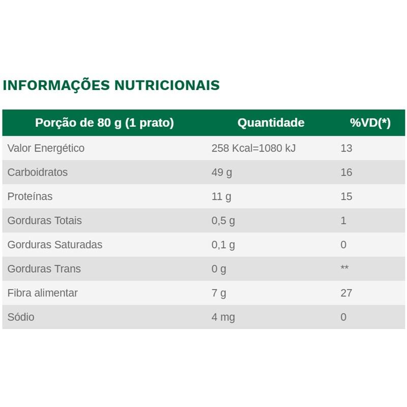 https://atacarejosaudavel.fbitsstatic.net/img/p/massa-ninho-integral-com-quinoa-400g-mosmann-68817/255300-3.jpg?w=800&h=800&v=no-change